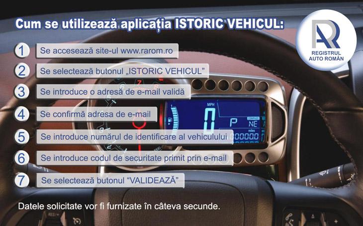 rar-aplicatia-prin-care-poti-afla-istoricul-unui-autoturism