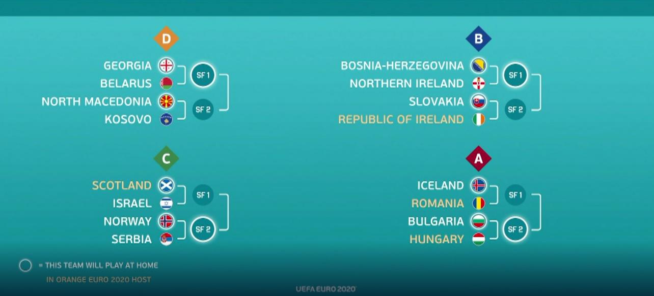 euro-2020-islanda-adversara-romaniei-in-barajul-ligii-natiunilor