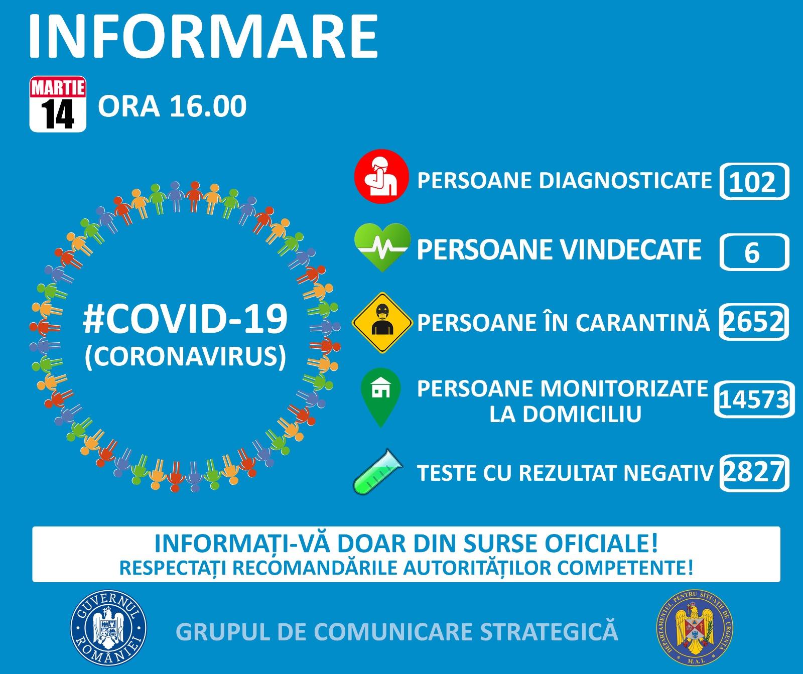 102-cazuri-romania-a-trecut-oficial-la-scenariul-3-al-raspandirii-covid-19