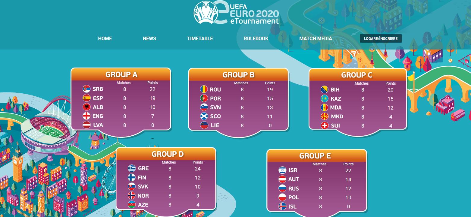 eeuro-2020--romania-printre-primele-zece-echipe-calificate-la-turneul-final