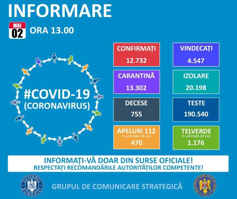 romania-11-noi-decese-s-au-registrat-in-ultimele-ore-covid-19