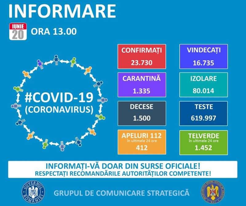 romania-330-cazuri-noi-de-coronavirus