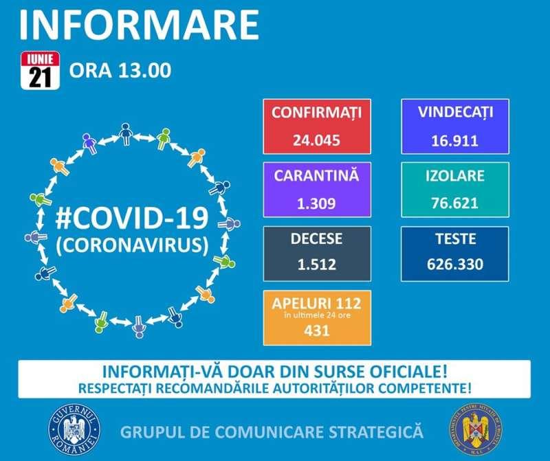 romania-alte-315-noi-cazuri-de-imbolnavire-cu-noul-coronavirus-grafic