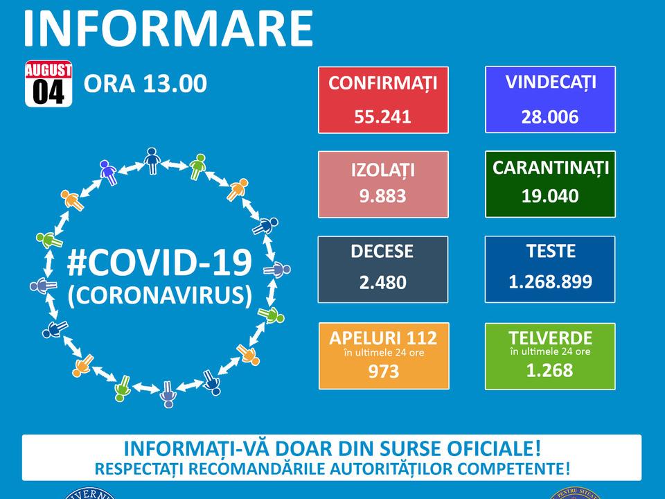 95-de-noi-infectari-cu-covid-19-la-braov-1232-la-nivel-naional