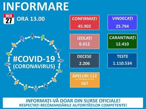 108-cazuri-noi-de-imbolnaviri-cu-covid-19-la-braov-1104-la-nivel-naional