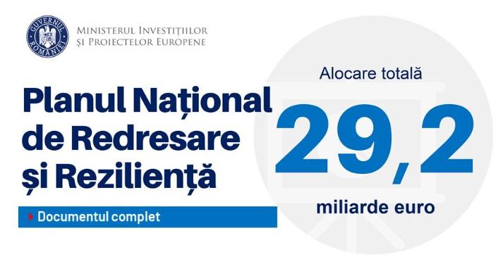 planul-national-de-redresare-si-rezilientapnrr